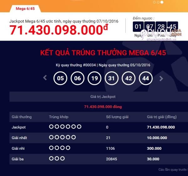 Kết quả giải thưởng chính thức đã lên đến hơn 71 tỷ đồng trên trang chủ Vietlott. Theo đó, từ trước nay chưa có ai trúng giải thưởng cao nhất.